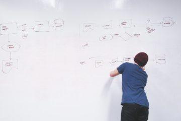 Jak mapowac proces | Lynsky Solutions